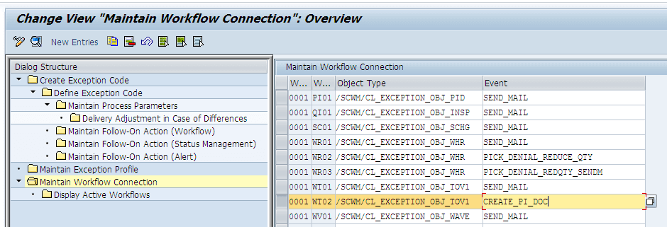 Understanding of SAP EWM Exception Codes