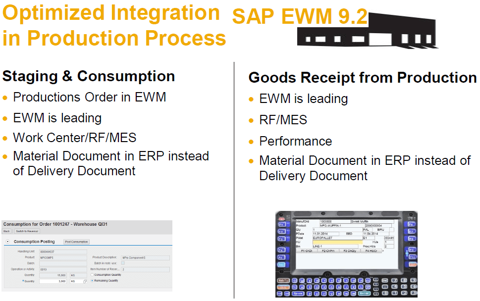 Overview of SAP EWM Release road map